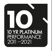 10 year Platinum Performance 2011-2021