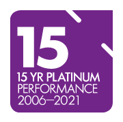 15year performance 2006-2021