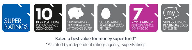 Superannuation Ratings